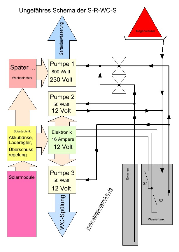 Beste Schaltplan Zwei Wege Schalter Galerie - Elektrische Schaltplan ...