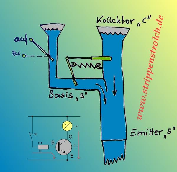 Wie funktioniert ein transistor einfach erklärt